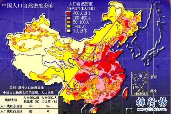 【中国人口密度省份排名】全国各省市人口密度排行榜2018